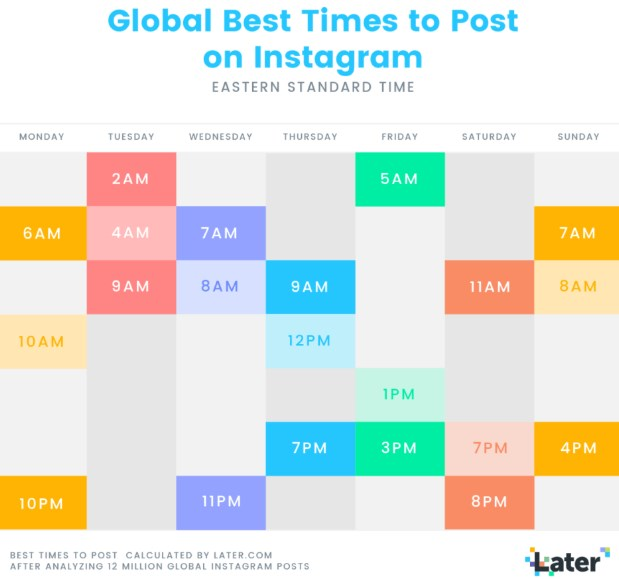 Global Best Time to Post on Instagram