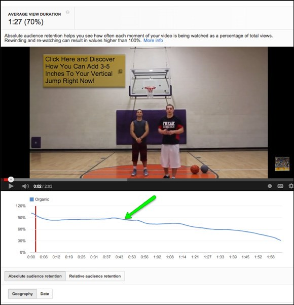 Use Google Analytics to Optimize Video Content